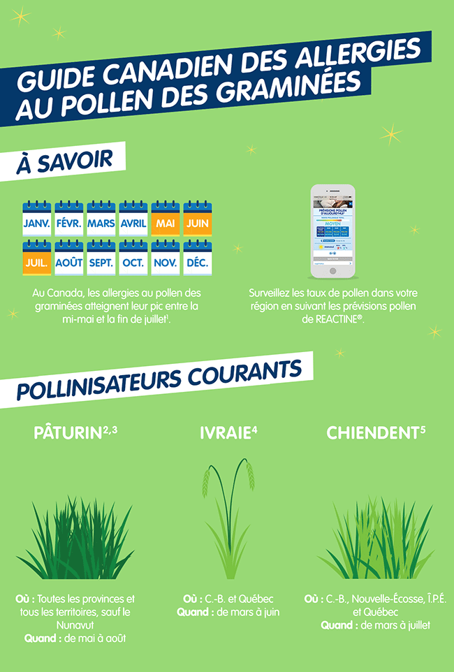 Guide canadien des allergies au pollen des graminées