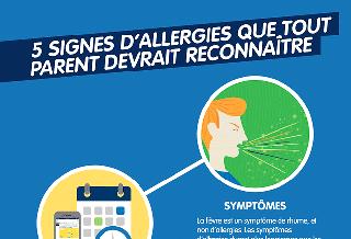 Symptômes d'allergies chez les enfants